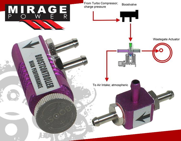 In Cabin Manual PSI Turbo Boost Controller Purple Acura Integra RSX TL CL | eBay